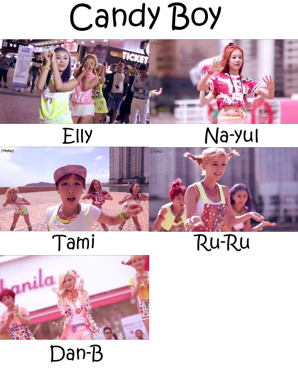 "Images of the members from Tren-D's MV ""Candy Boy"""