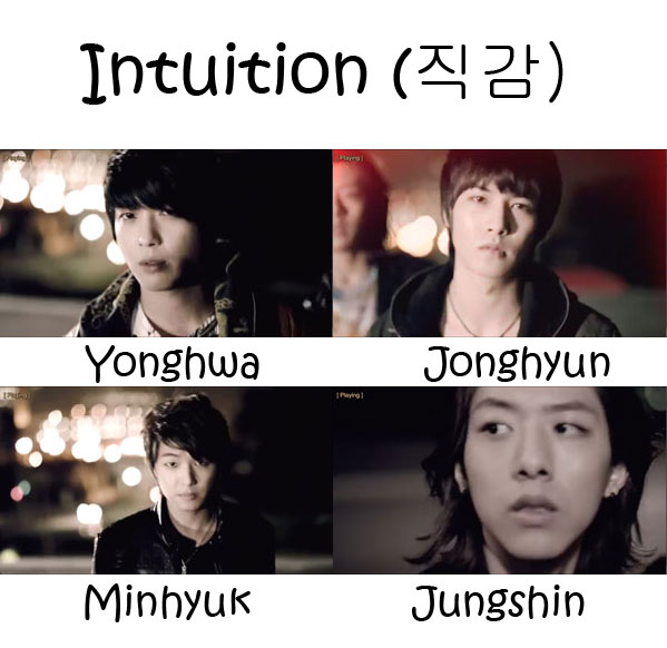 "The members of CNBLUE in the ""Intuition"" MV"
