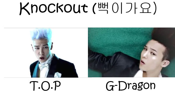 "GD & TOP's MV for ""Knockout"""