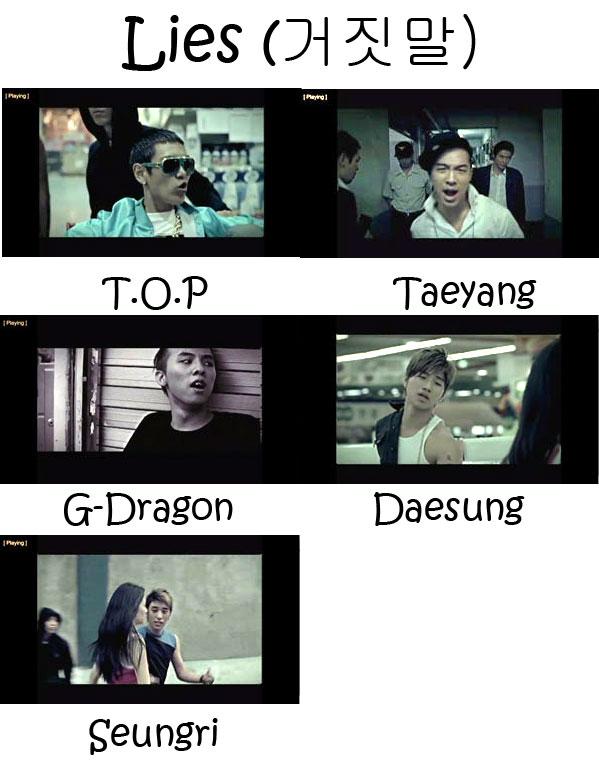 "The members of Big Bang in the ""Lies"" MV"