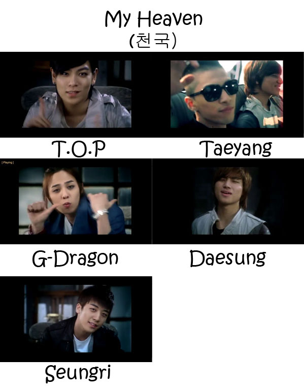 "The members of Big Bang in the ""My Heaven"" MV"