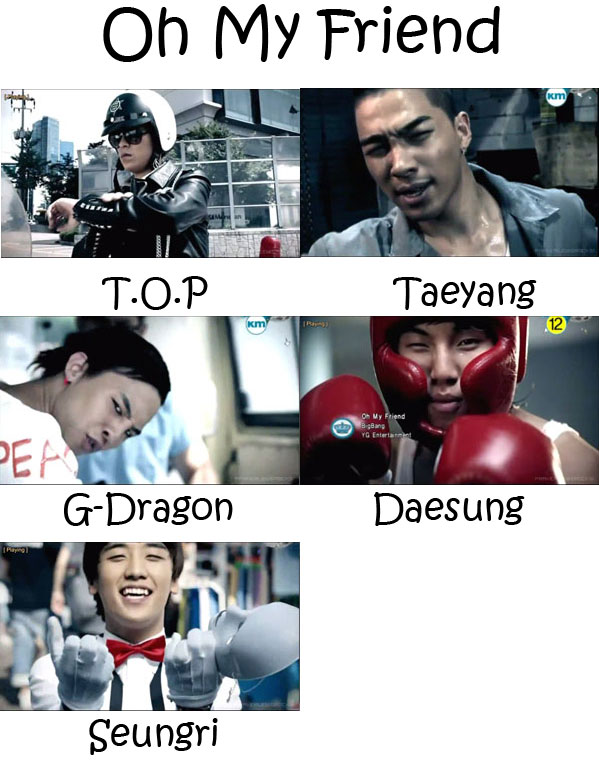 "The members of Big Bang in the ""Oh My Friend"" MV"