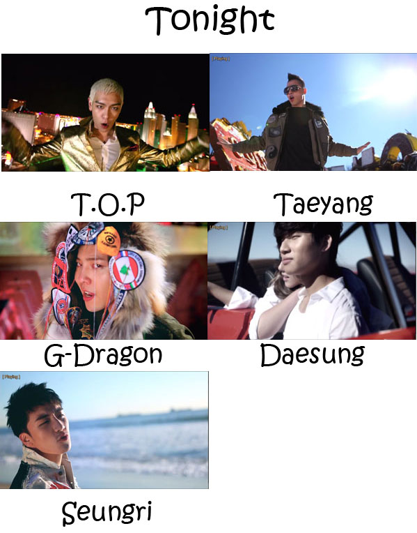 "The members of Big Bang in the ""Tonight"" MV"