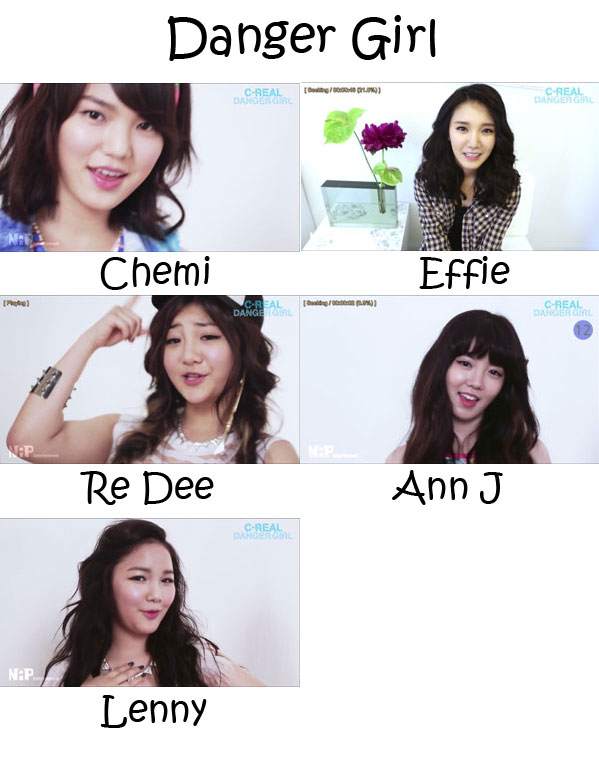 "The members of C-Real in the ""Danger Girl"" MV"