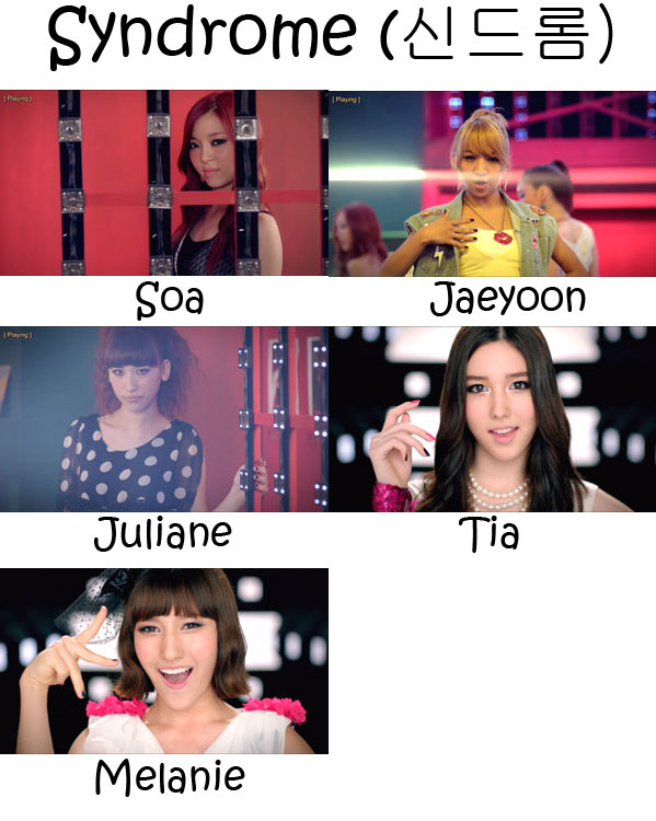 "The members of ChoClat in the ""Syndrome"" MV"