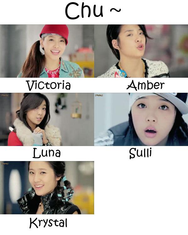 """The members of F(x) in the """"Chu~"""" MV"""