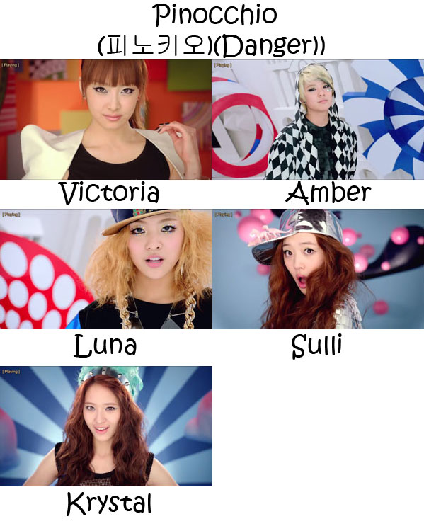 """The members of F(x) in the """"Pinocchio (Danger)"""" MV"""
