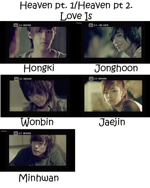 "The members of FTISLAND in the ""Heaven / Love Is"" MV"