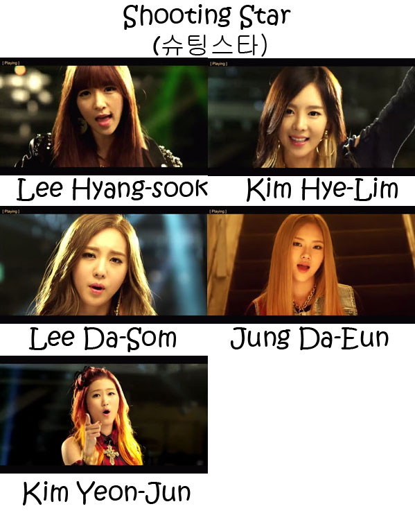 "The members of 2EYES in the ""Shooting Star"" MV"