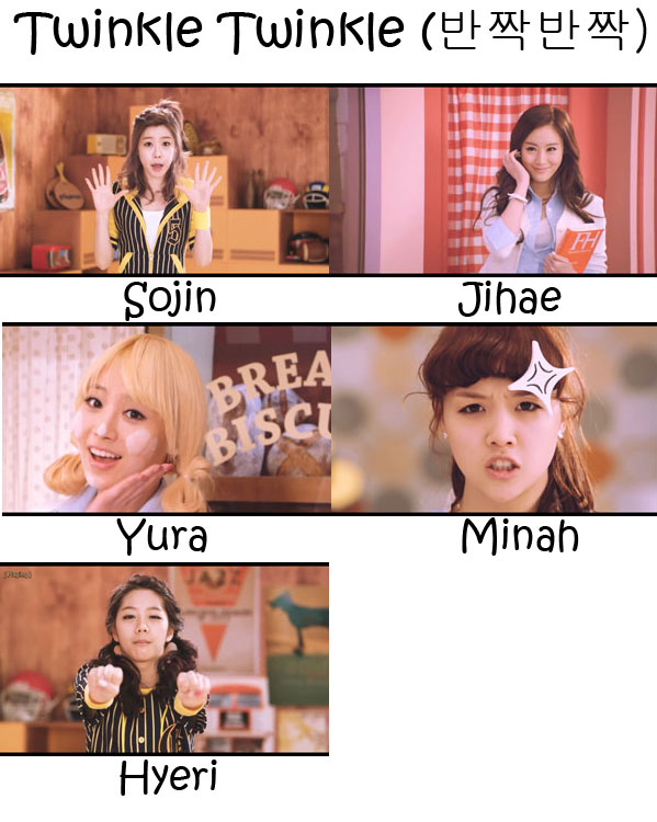 "The members of Girl's Day in the ""Twinkle Twinkle"" MV"