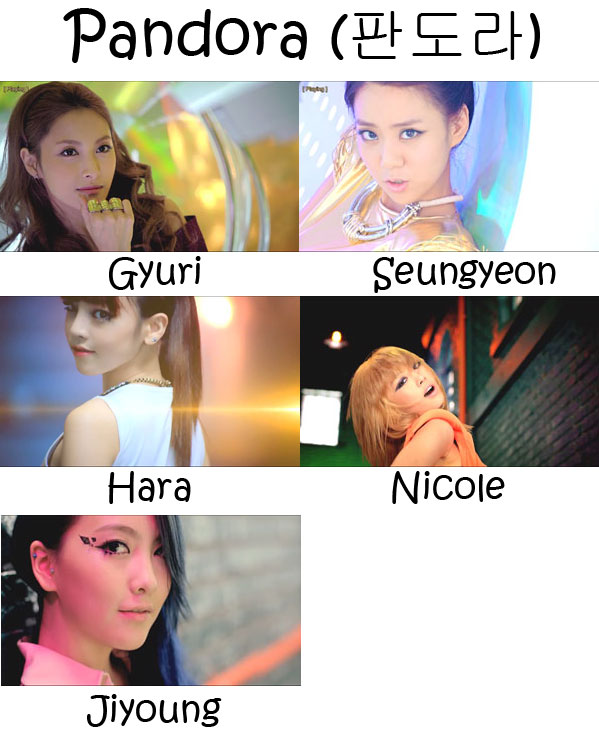 "The members of KARA in the ""Pandora"" MV"