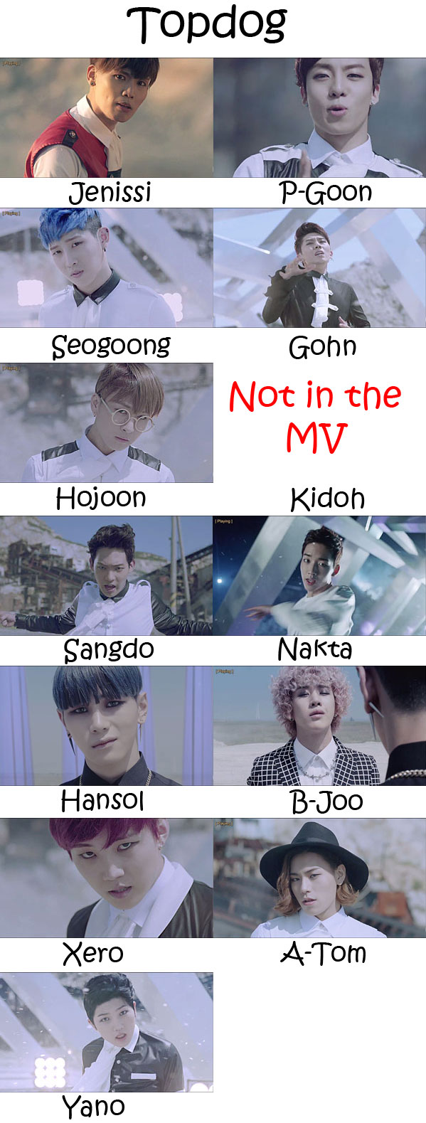 "The members of Topp Dogg in the ""Topdog"" MV"