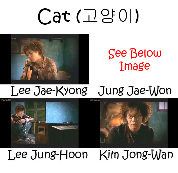 "The members of Nell in the ""Cat"" MV"
