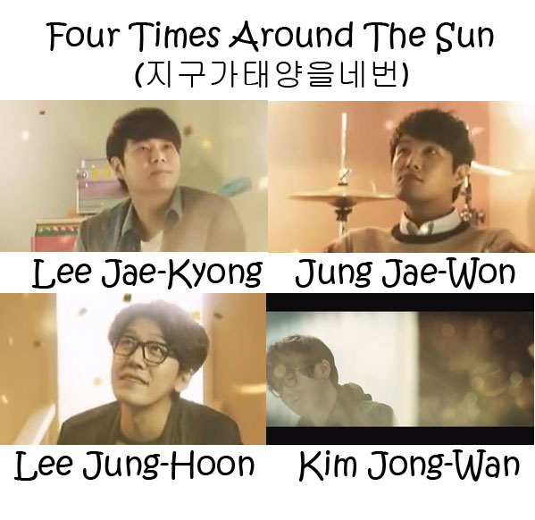 "The members of Nell in the ""Four Times Around The Sun"""