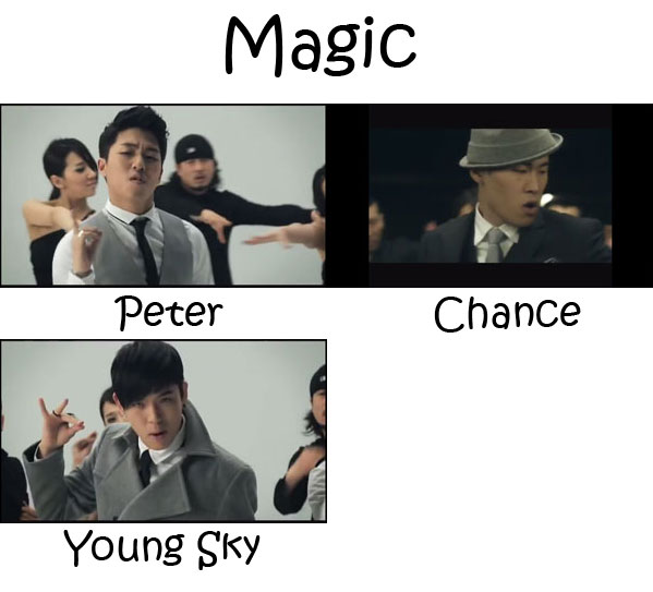 "The members of One Way in the ""Magic"" MV"