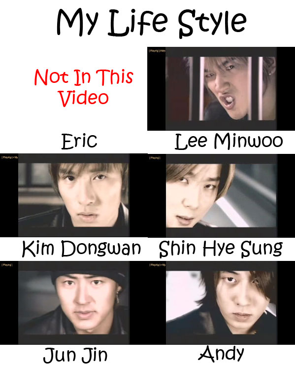 "The members of Shinhwa in the ""My Life Style"" MV"