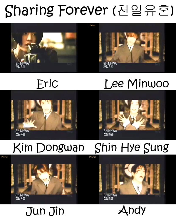 "The members of Shinhwa in the ""Sharing Forever"" MV"
