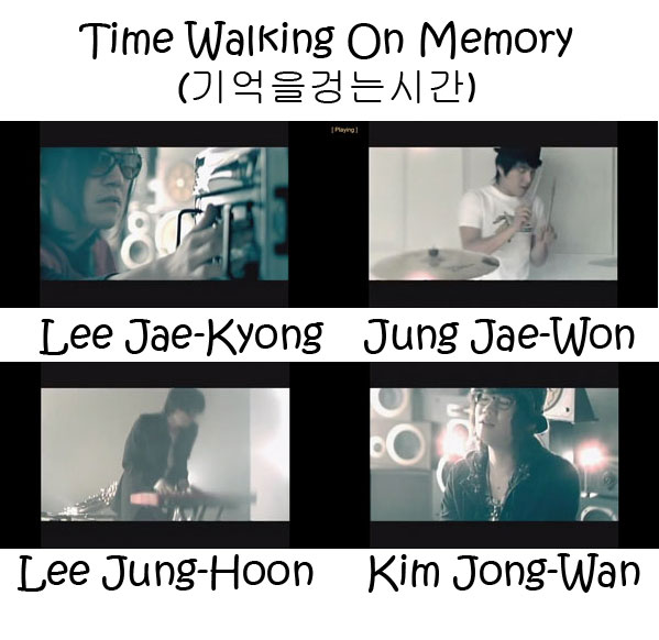 "The members of Nell in the ""Time Walking On Memory"" MV"
