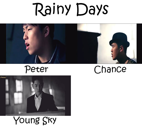 "The members of One Way in the ""Rainy Days"" MV"