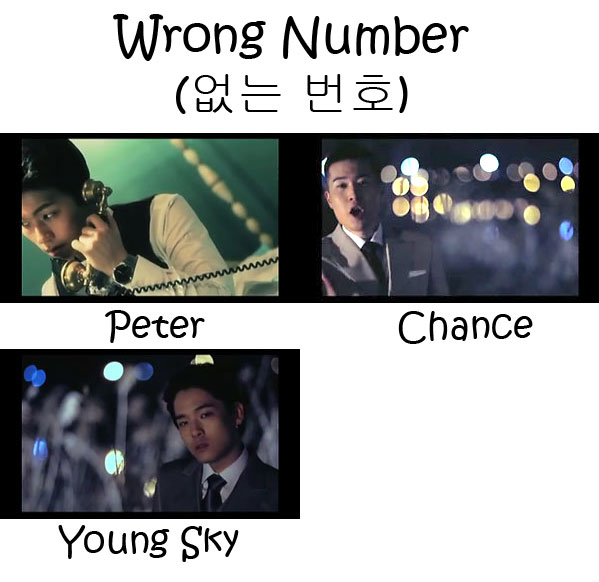 "The members of One Way in the ""Wrong Number"" MV"