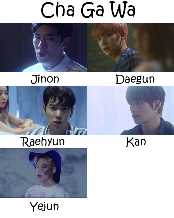 "The members of F.Cuz in the ""Cha Ga Wa"" MV"