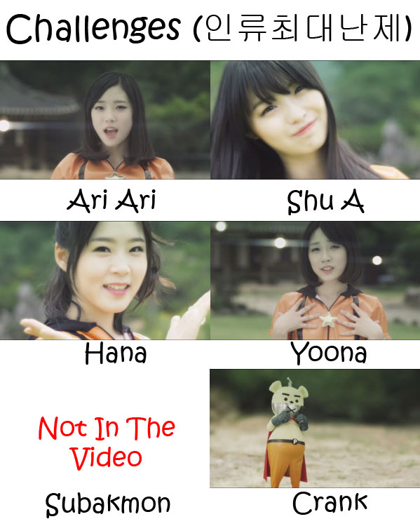 "The members of Pritz in th ""Challenges"" MV"