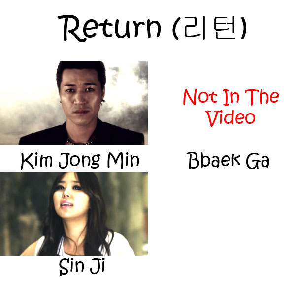 "The members of Koyote in the ""Return"" MV"