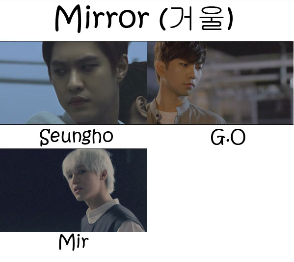 "The members of MBLAQ in the ""Mirror"" MV"