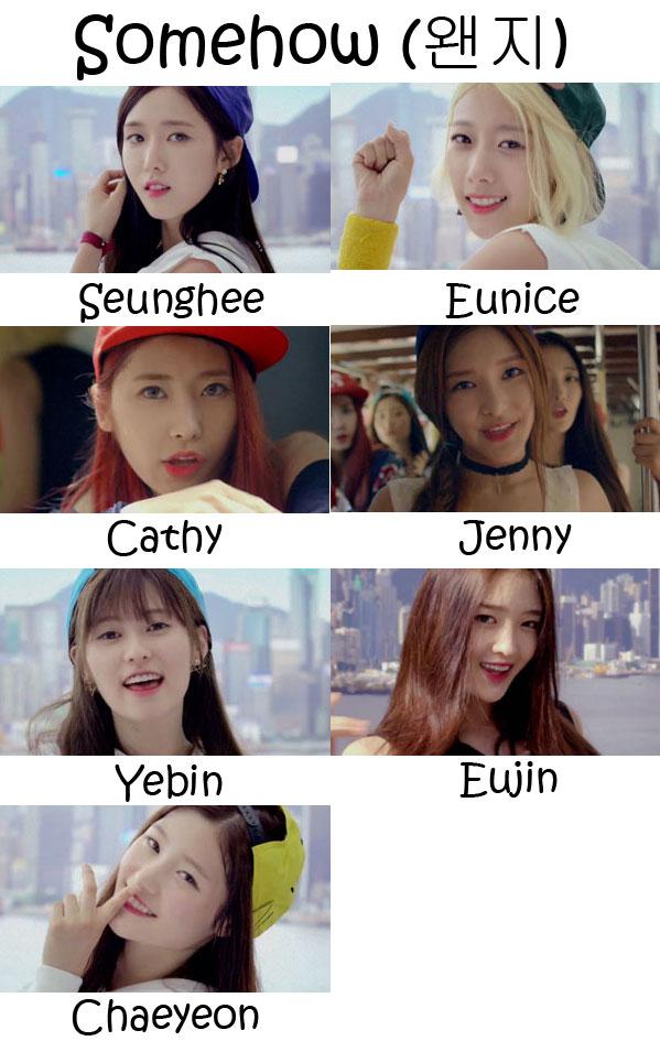 Shin mina so ji sub dating 5