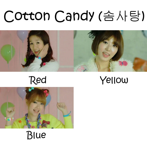 "The members of Pungdeng-E in the ""Cotton Candy"" MV"