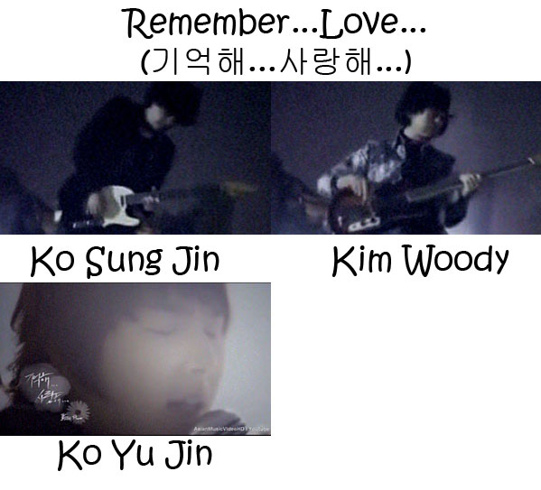 "The members of Flower in the ""Remember...Love..."" MV"