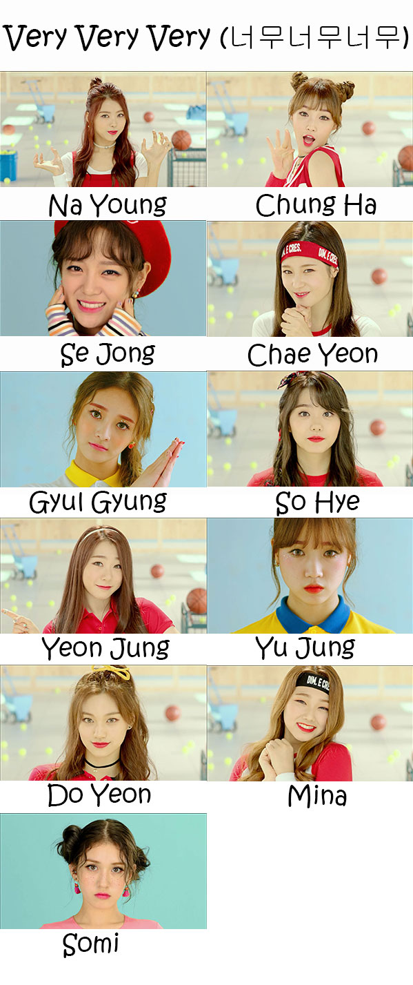 "The members of I.O.I in the ""Very Very Very"" MV"