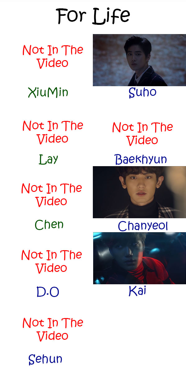 "The members of EXO in the ""For Life"" MV"