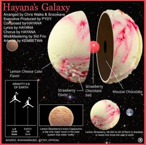 "Album art for Hayana's album ""Galaxy"""