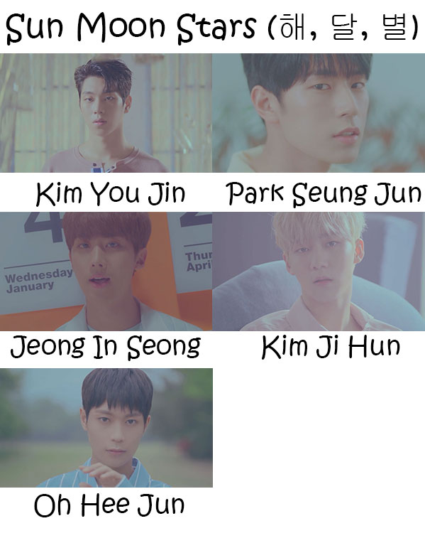 """The members of KNK in the """"Sun, Moon, And Stars"""""""