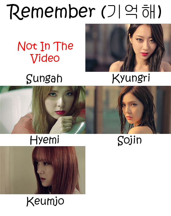 "The members of 9Muses in the ""Remember"" MV"