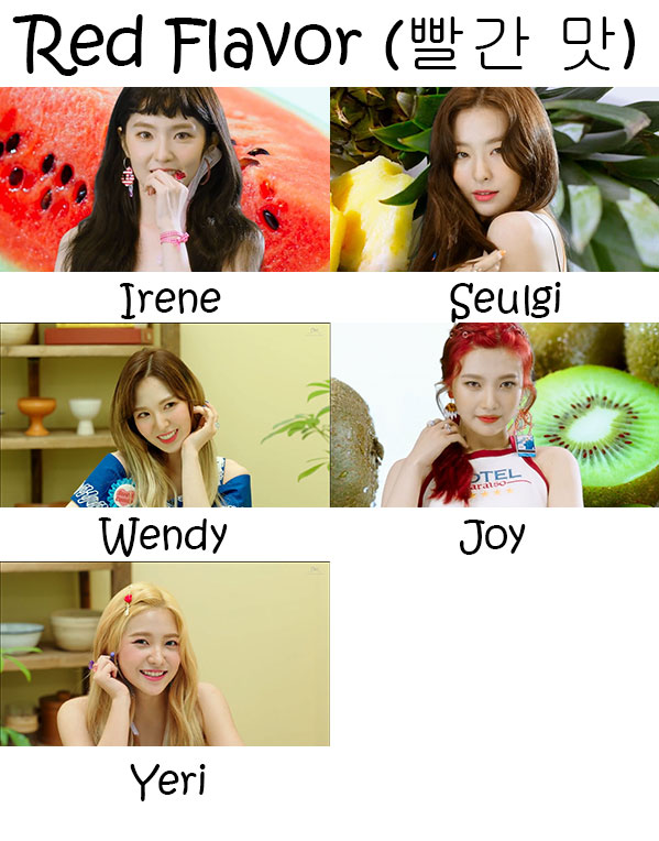 "The members of Red Velvet in the ""Red Flavor"" MV"