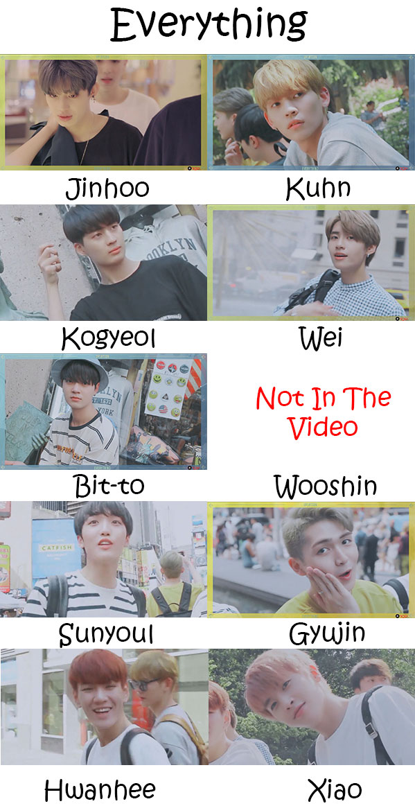 "The members of Up10tion in the ""Everything"" MV"