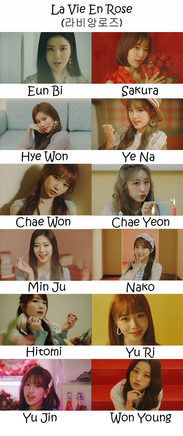 IZ*ONE La Vie En Rose Who's Who | KpopInfo114